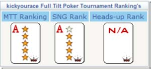 SharkScope Rankings for Kickyourace on Full Tilt Poker